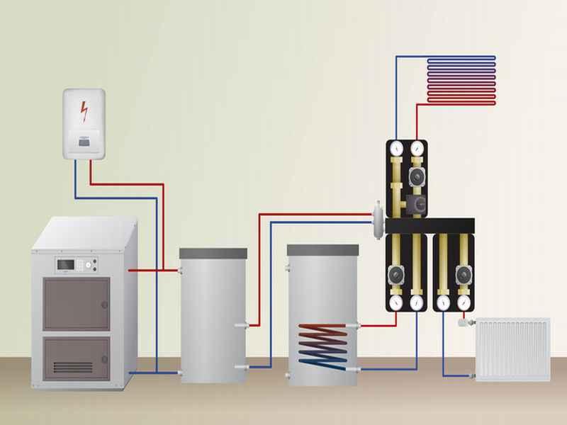 Warmwasserzubereitung Solaranlage Und Warmepumpe
